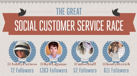 social customer service rat race infographic